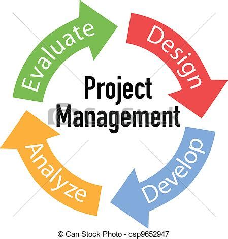 Business Development Plan - 13 Free Word Documents